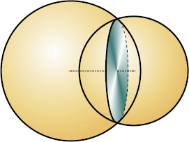 Two intersecting spheres form a circular section